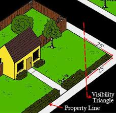 Visibility Triangle Info Nothing Obstructing Visibility Above 2 Ft But Does Open Fencing Count Pergola Home Landscaping Backyard