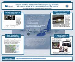 So you want to measure water isotopes by plane... Here's how to request  NCAR's flight-ready water isotopic analyzer | US CLIVAR