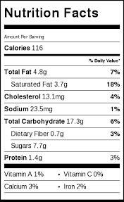 eggnog cardamom cookies gluten free