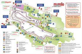 Mugello Circuit - Track's plan