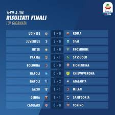 Serie A 2018-2019, 13a giornata: risultati e classifica ...