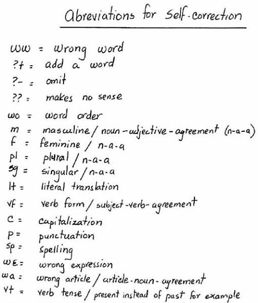 Image result for writing correction codes esl