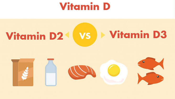 Difference Between Vitamin D and D3