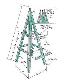 building a plant obelisk better homes