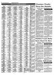 The Daily Oklahoman from Oklahoma City, Oklahoma on February 28, 1998 · 96