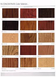 Stains Samplesimage Details Width 582px Heigth 800px File Size 72572byte Fil Exterior Wood Stain Colors Exterior Wood Stain Sherwin Williams Stain Colors