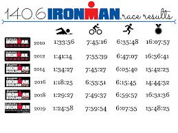 140 6 70 3 race results runner leana