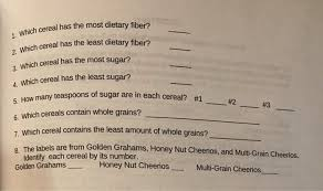 solved reading food labels from