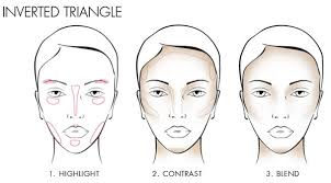 tips and techniques for each face shape