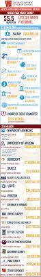 cans infographic patients cine