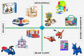 21 best toys for 3 year olds 2020 the