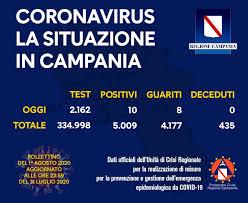 Coronavirus, bollettino Campania 1 agosto 2020