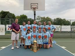 Stretch Systems captures Narberth Girls Basketball Junior League title |  Mainlinetimes | mainlinemedianews.com