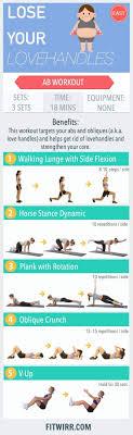 in top exercises fat blasting ideas