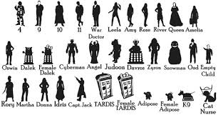 The Doctor S Family Car Sticker Set Of 4 Etsy Doctor Family Car Stickers Doctor Who