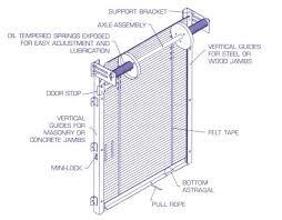 Garage Doors Motor Accessories Cc Systems
