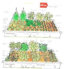 vegetable garden layouts ideas