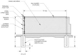 Chain Link Fence Permit Inspection Requirements North Miami Fl