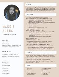 about maggie burns