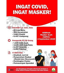 Serambinews.com - GEBRAK Masker Aceh (GEMA) 4 September... | Facebook