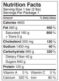 calories vs carbs difference and