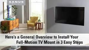 tv over the fireplace yes or no jobgk