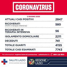 Coronavirus, a Roma 3 casi, 5 in tutto il Lazio. I guariti sono 50 ...