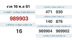 Thai Lottery Lucky numbers 16/11/2018 | 16 พฤศจิกายน 2561 - YouTube