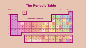 periodic table wallpaper vmd1mw6