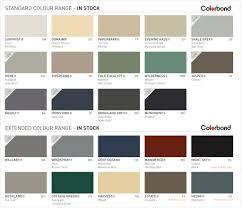 Colorbond Fencing Perth Fast Professional Service Ph 08 9337 6603