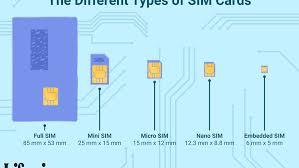 what is a sim card