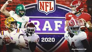 2020 NFL Draft tracker: Time, order ...