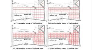 Optimal Installation Guide For The Windbreak Fence Download Scientific Diagram