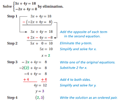 lesson 8 3 solving systems by