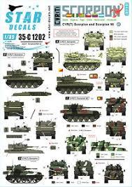 Cvr T Scorpion 2 Spain Nigeria Togo Chile Venezuela Honduras Decal Hobbysearch Military Model Store