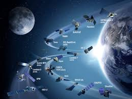 Link to list of NASA Earth science missions