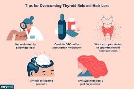 thyroid disease and hair loss