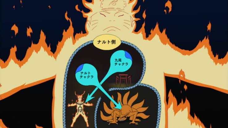 quantos% do poder da kurama Naruto ultilizava no mk2? Images?q=tbn%3AANd9GcSLv1ktUpMf61EY27hwP1nyvEUiRcSxGTTgMg&usqp=CAU