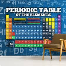 colourful periodic table wallpaper