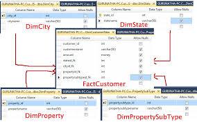 designing ssis star schema using