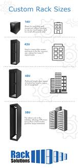 rack height explained infographic