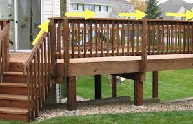 Great Wood Deck Railing Design Ideas Stairs Simple Railings Home Elements And Style Construction Details Styles White With Designs Easy Crismatec Com