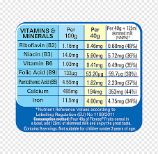nutrition facts label fitness fitness