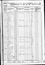 1860 Milam County Texas Census