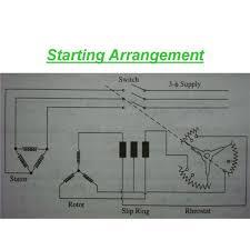 starting of slip ring induction motor
