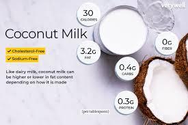 coconut milk nutrition facts calories