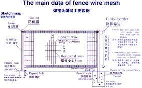 Hot Dipped Galvanized Fence Netting Electric Galvanized Fence Netting Pvc Fence Netting Sanxing Wiremesh Factory Hebei Samsung Metal Wire Mesh Manufacture Co Ltd