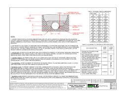 Fence Post Depth Chart Procura Home Blog