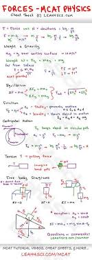 mcat forces study guide cheat sheet by