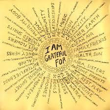 favorite inspiring quotes gratitude